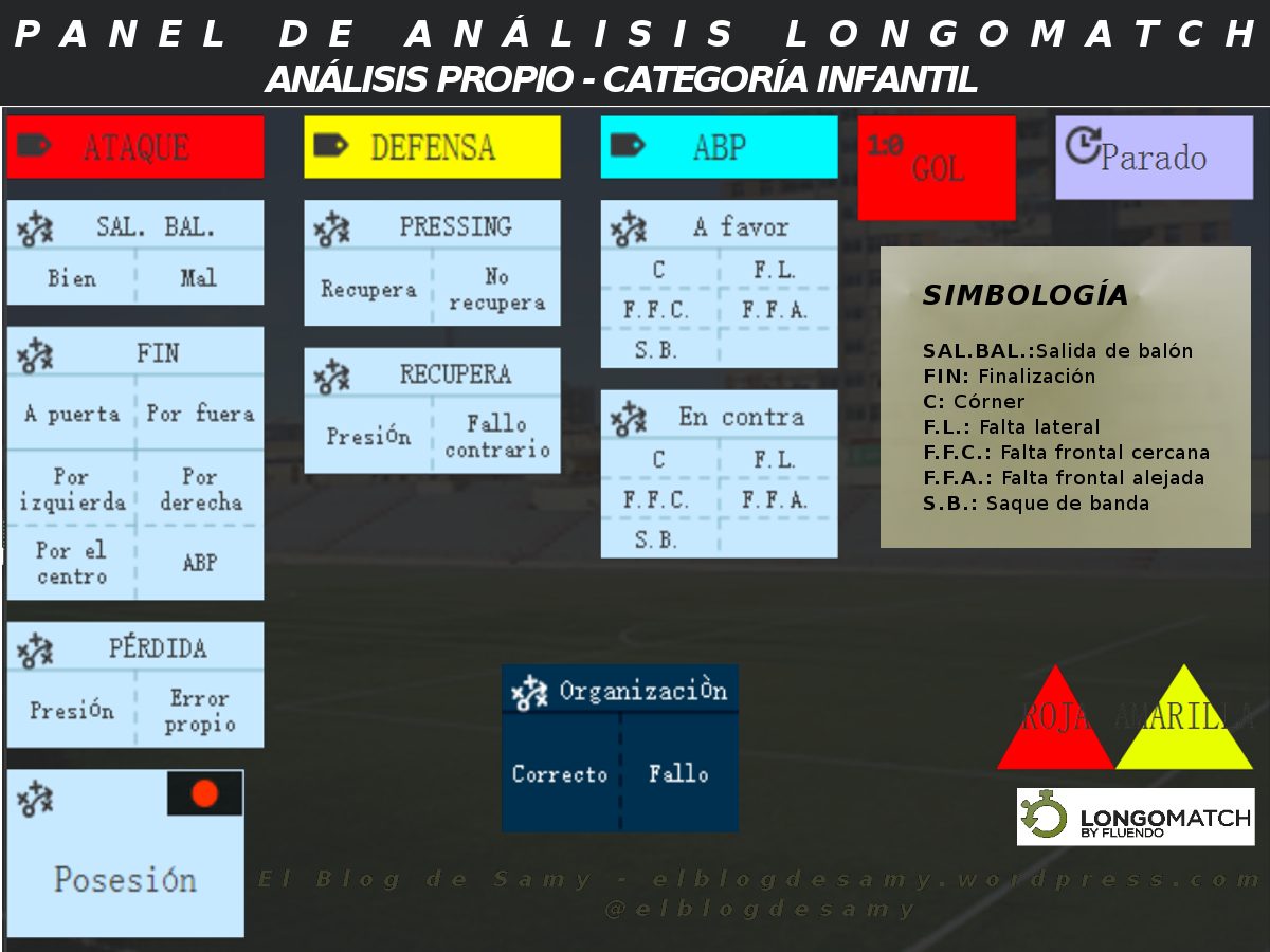 LONGOMATCH: Panel de análisis | El blog de Samy
